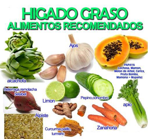 higado-graso-4